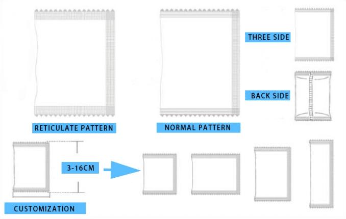 Captgdfgure - دستگاه بسته بندی چند منظوره | مواد خشک